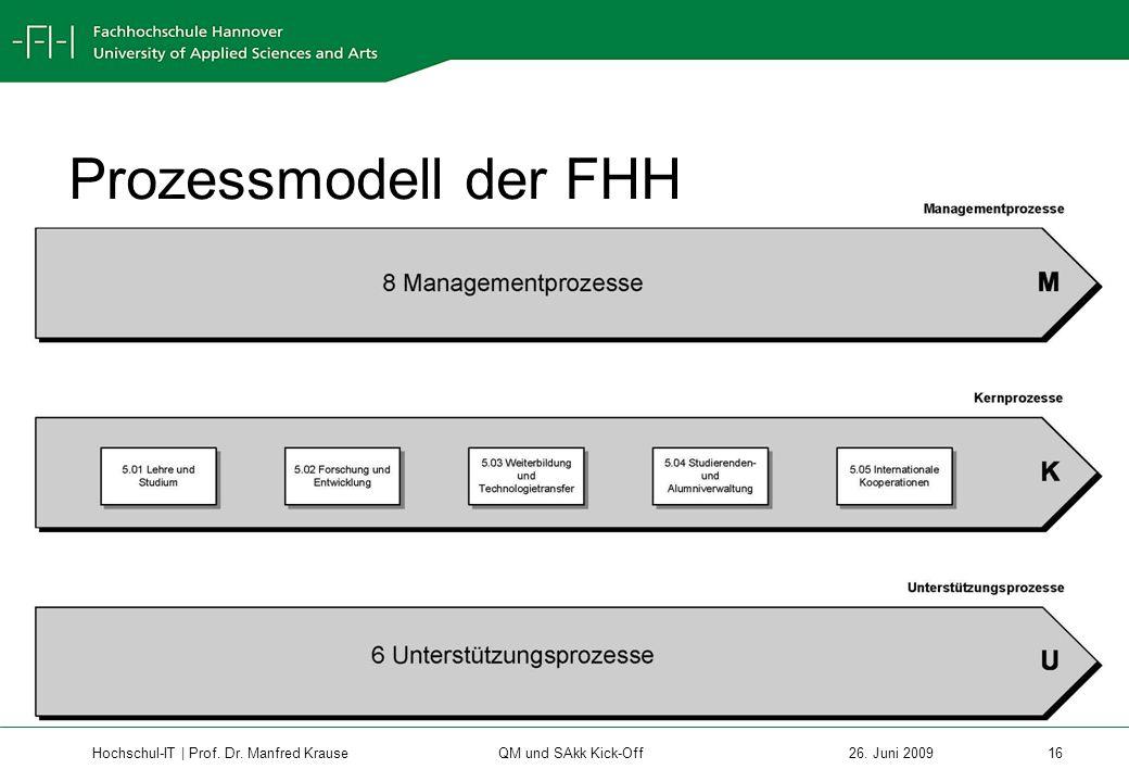 Hochschul-IT | Prof. Dr. Manfred Krause 16 26. Juni 2009 QM und SAkk Kick-Off Prozessmodell der FHH