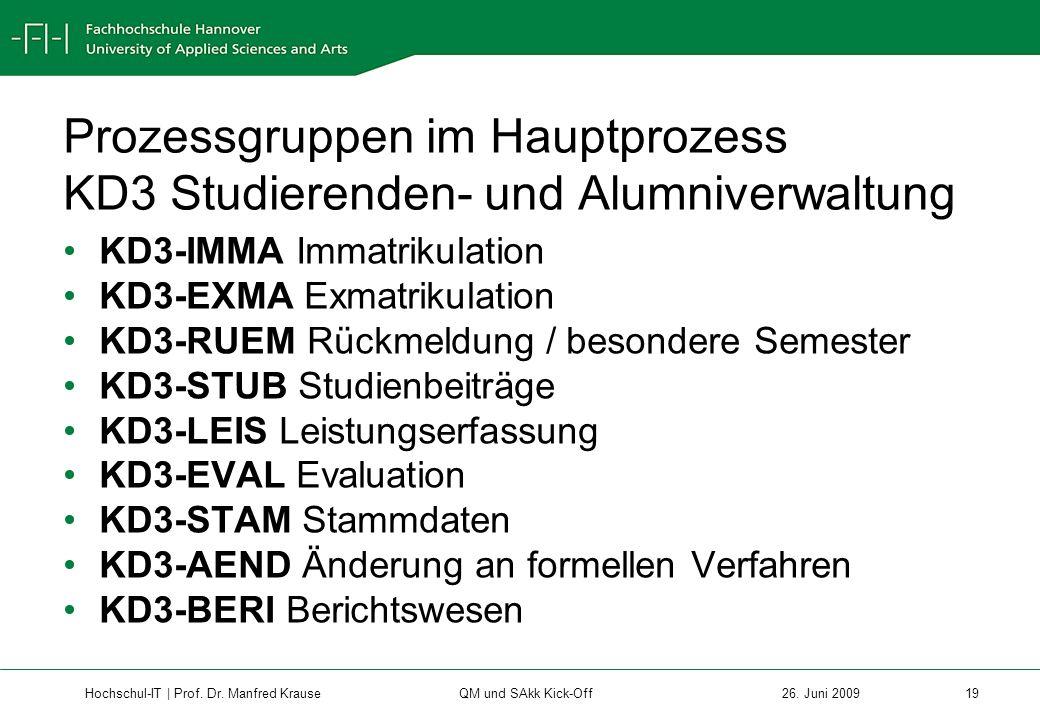 Hochschul-IT | Prof.Dr. Manfred Krause 19 26.