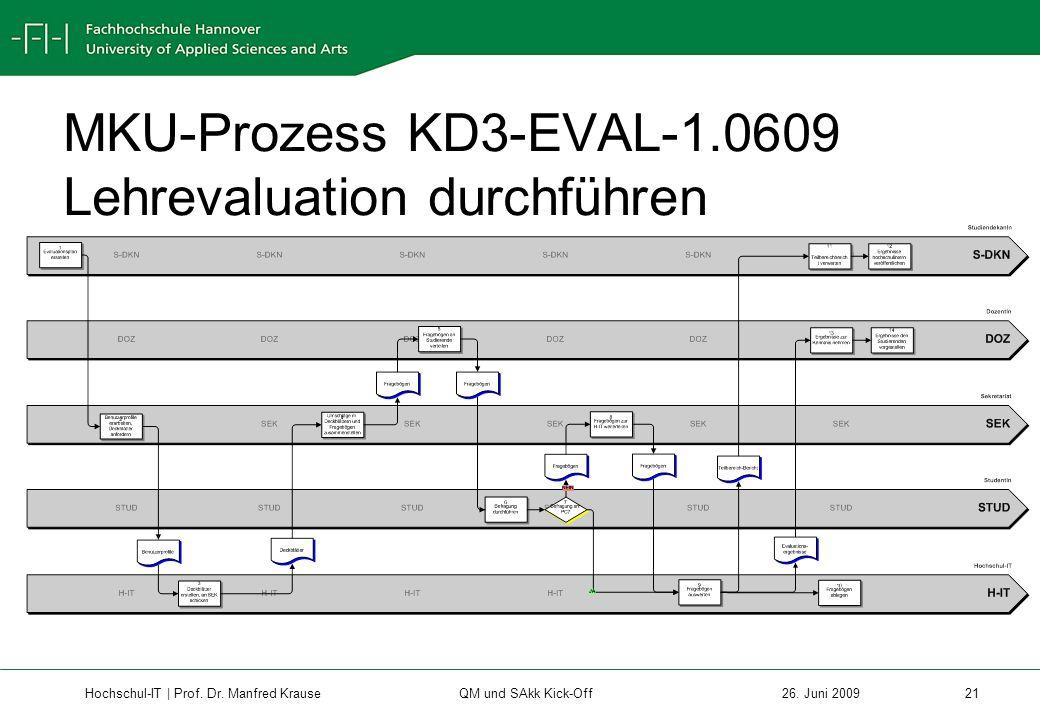 Hochschul-IT | Prof.Dr. Manfred Krause 21 26.