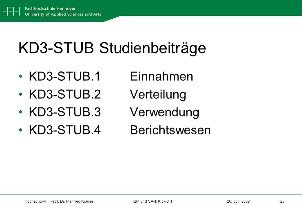 Hochschul-IT | Prof.Dr. Manfred Krause 23 26.