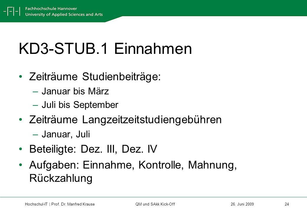 Hochschul-IT | Prof.Dr. Manfred Krause 24 26.