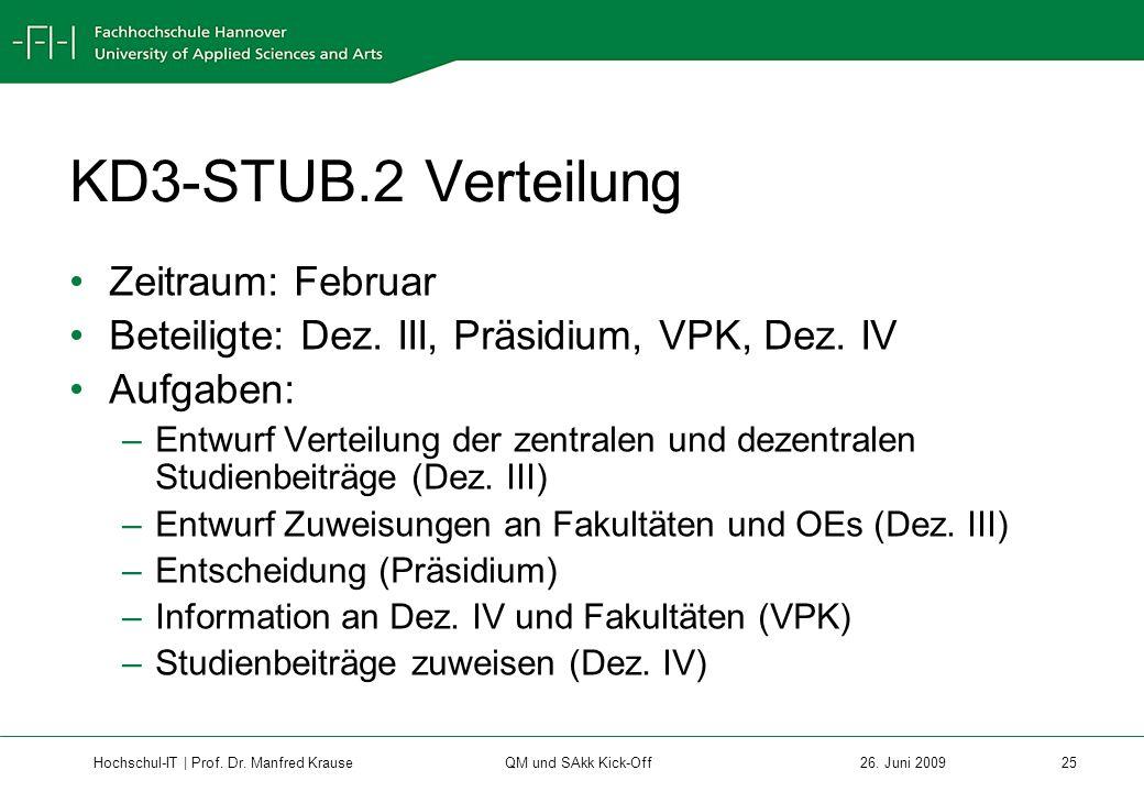Hochschul-IT | Prof.Dr. Manfred Krause 25 26.