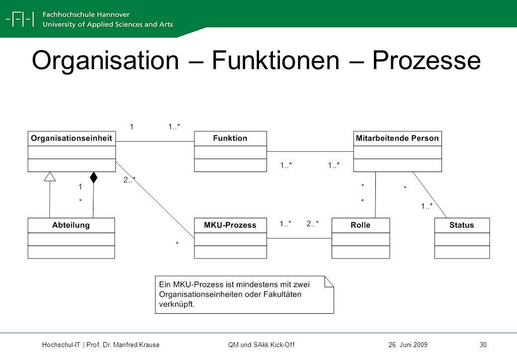 Hochschul-IT | Prof.Dr. Manfred Krause 30 26.