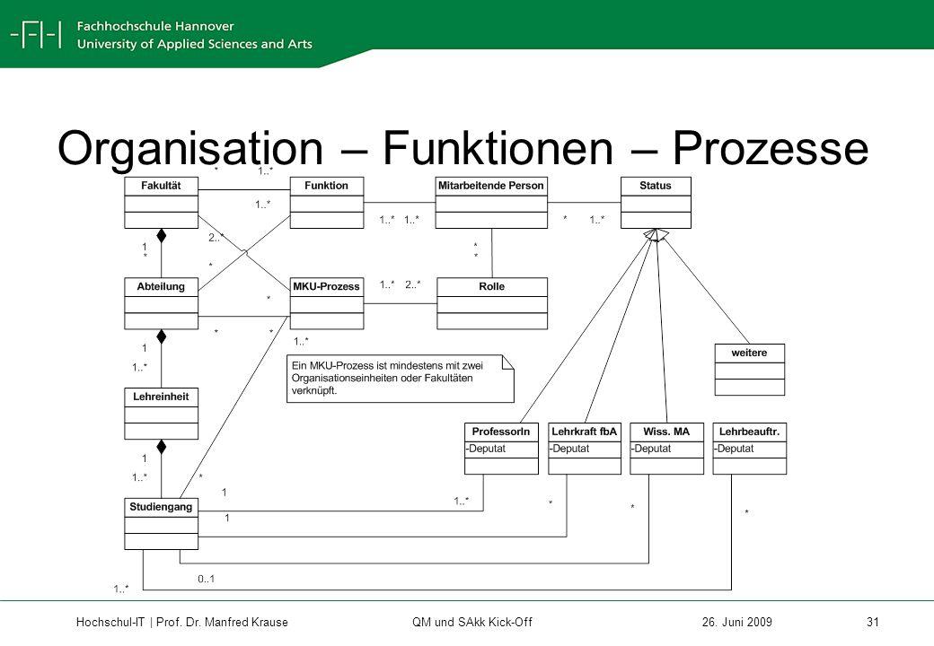 Hochschul-IT | Prof.Dr. Manfred Krause 31 26.