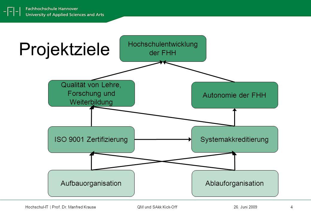 Hochschul-IT | Prof.Dr. Manfred Krause 15 26.