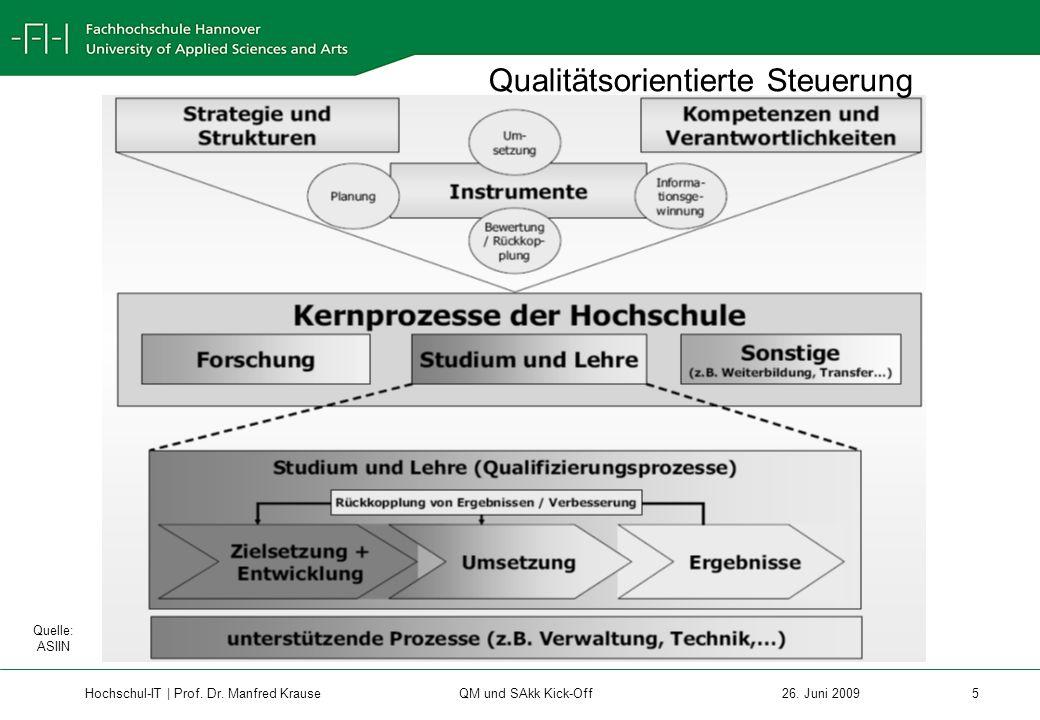 Hochschul-IT | Prof.Dr. Manfred Krause 6 26.