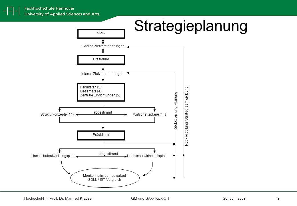 Hochschul-IT | Prof.Dr. Manfred Krause 20 26.