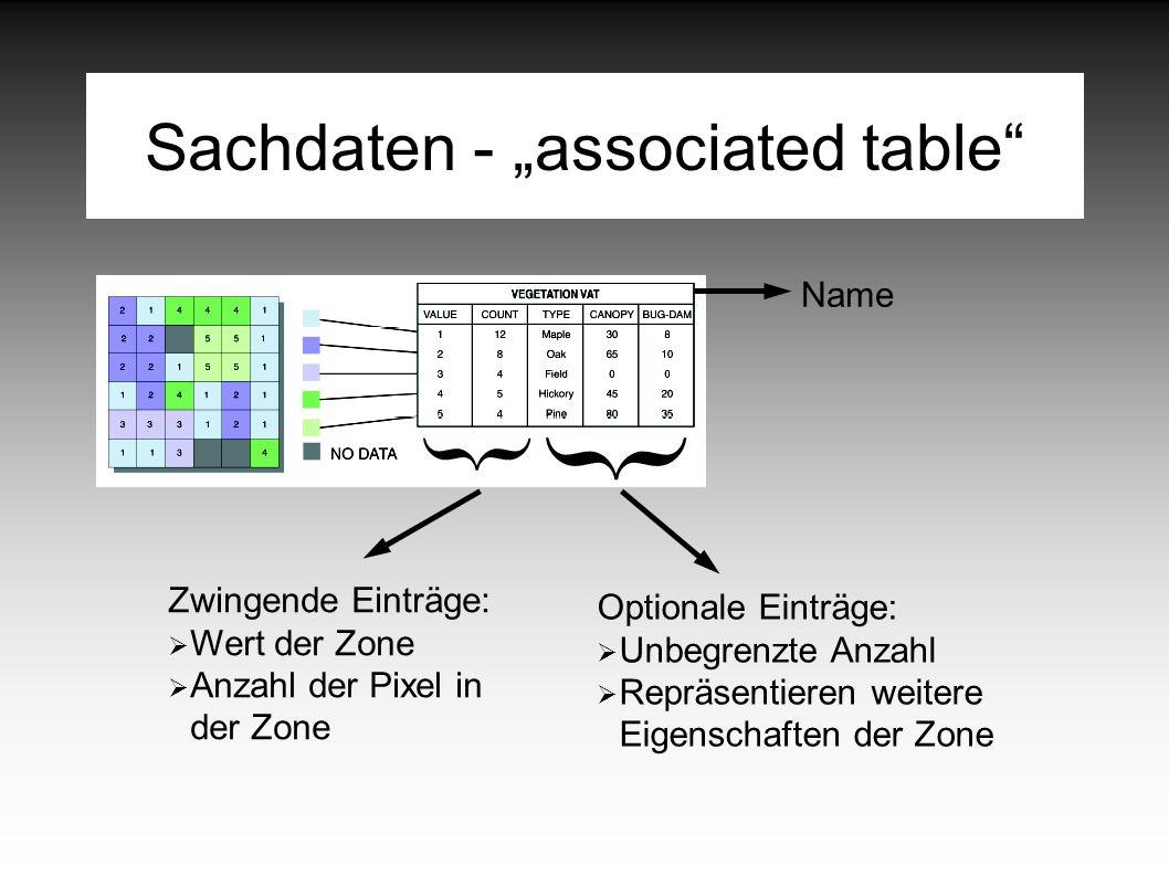 """Sachdaten - """"associated table } Zwingende Einträge:  Wert der Zone  Anzahl der Pixel in der Zone } Optionale Einträge:  Unbegrenzte Anzahl  Repräsentieren weitere Eigenschaften der Zone Name"""