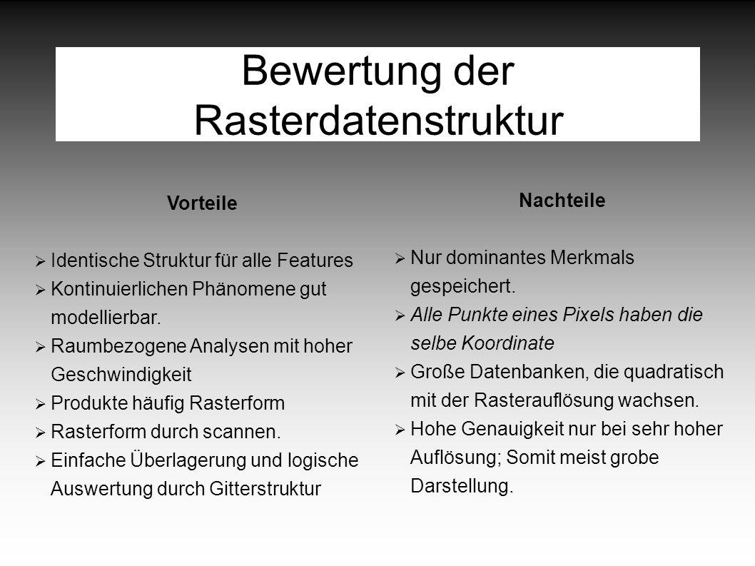 Bewertung der Rasterdatenstruktur Vorteile  Identische Struktur für alle Features  Kontinuierlichen Phänomene gut modellierbar.