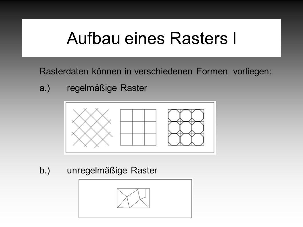 Rasterdaten können in verschiedenen Formen vorliegen: a.)regelmäßige Raster b.)unregelmäßige Raster Aufbau eines Rasters I