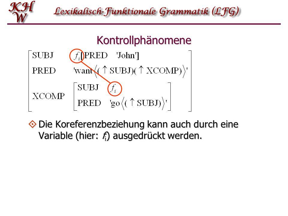 Kontrollphänomene  Die Koreferenzbeziehung kann auch durch eine Variable (hier: f i ) ausgedrückt werden.