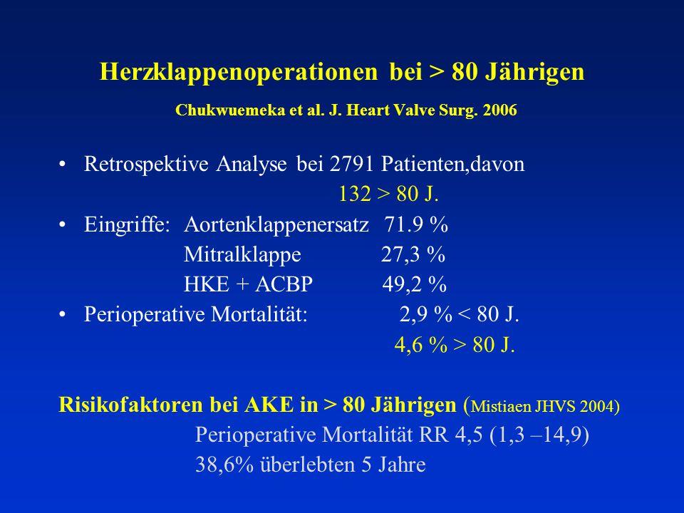 Herzklappenoperationen bei > 80 Jährigen Chukwuemeka et al. J. Heart Valve Surg. 2006 Retrospektive Analyse bei 2791 Patienten,davon 132 > 80 J. Eingr