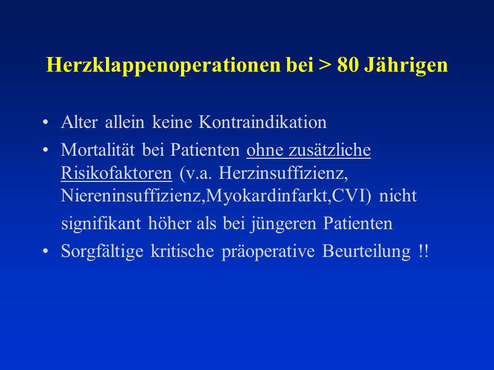 Herzklappenoperationen bei > 80 Jährigen Alter allein keine Kontraindikation Mortalität bei Patienten ohne zusätzliche Risikofaktoren (v.a. Herzinsuff