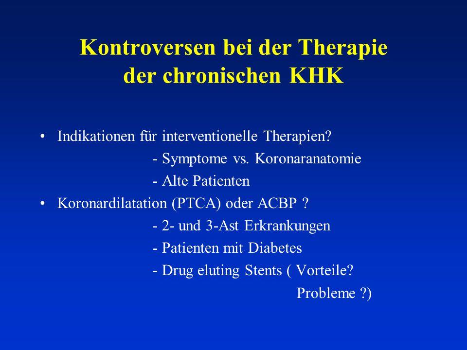 Kontroversen bei der Therapie der chronischen KHK Indikationen für interventionelle Therapien? - Symptome vs. Koronaranatomie - Alte Patienten Koronar
