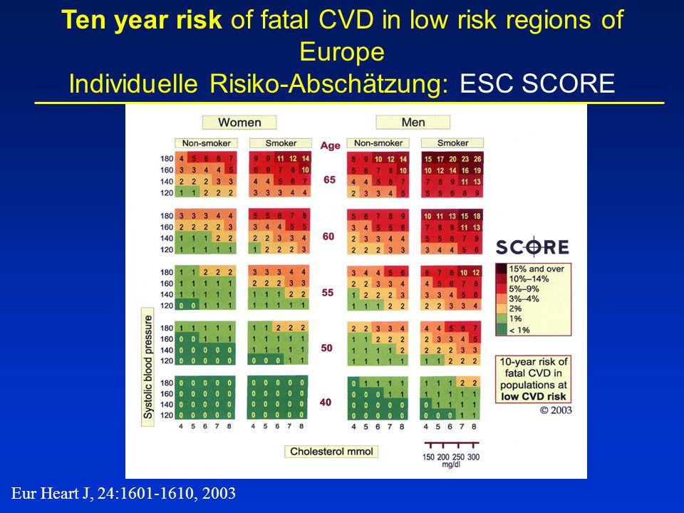 Ten year risk of fatal CVD in low risk regions of Europe Individuelle Risiko-Abschätzung: ESC SCORE Eur Heart J, 24:1601-1610, 2003