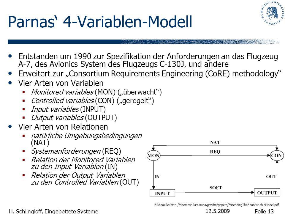 Folie 13 H. Schlingloff, Eingebettete Systeme 12.5.2009 Parnas' 4-Variablen-Modell Entstanden um 1990 zur Spezifikation der Anforderungen an das Flugz