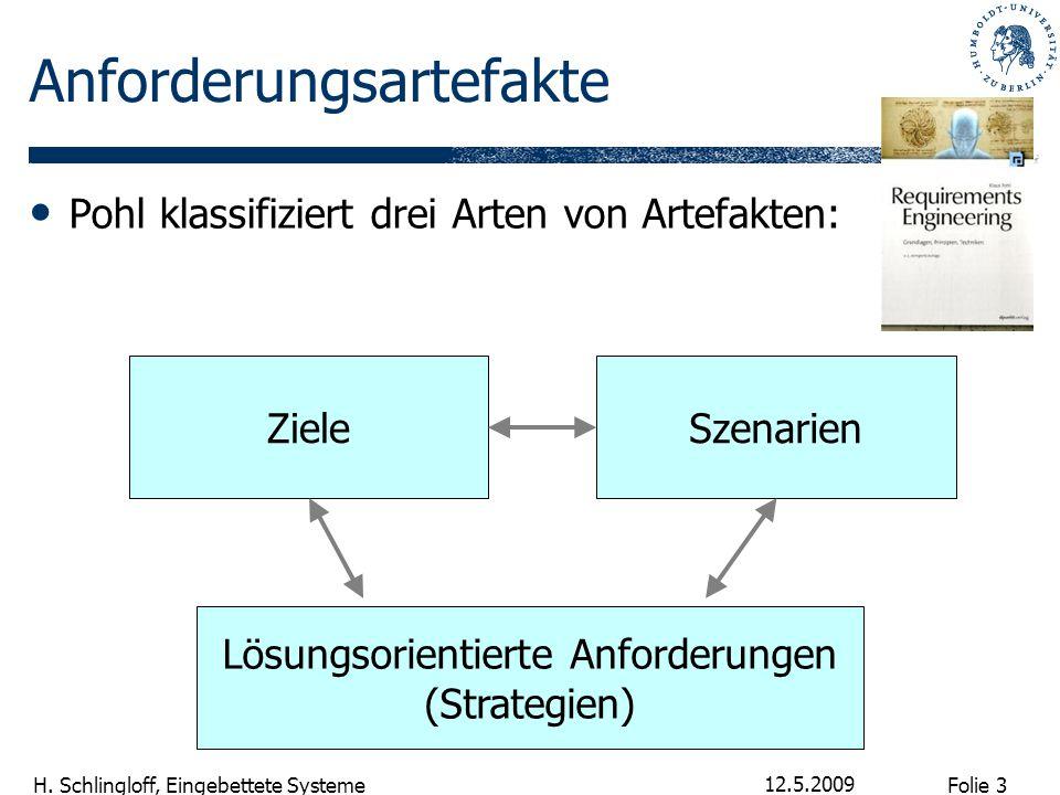 Folie 3 H. Schlingloff, Eingebettete Systeme 12.5.2009 Anforderungsartefakte Pohl klassifiziert drei Arten von Artefakten: ZieleSzenarien Lösungsorien