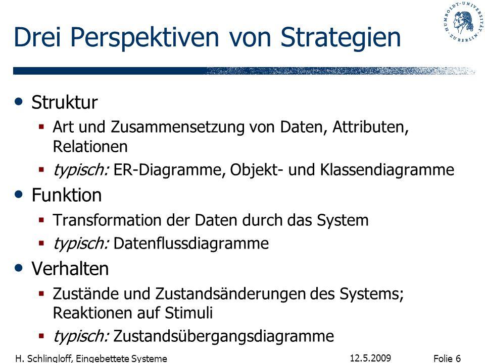 Folie 6 H. Schlingloff, Eingebettete Systeme 12.5.2009 Drei Perspektiven von Strategien Struktur  Art und Zusammensetzung von Daten, Attributen, Rela