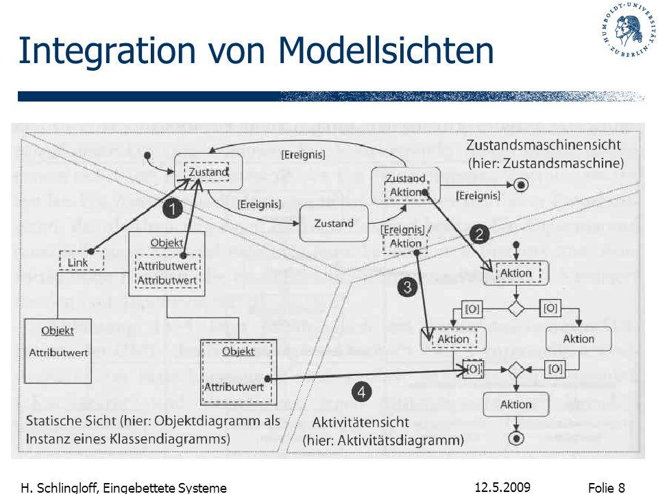 Folie 8 H. Schlingloff, Eingebettete Systeme 12.5.2009 Integration von Modellsichten