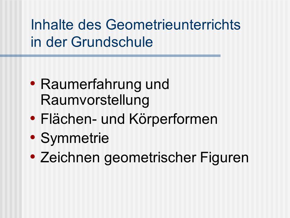 Inhalte des Geometrieunterrichts in der Grundschule Raumerfahrung und Raumvorstellung Flächen- und Körperformen Symmetrie Zeichnen geometrischer Figur