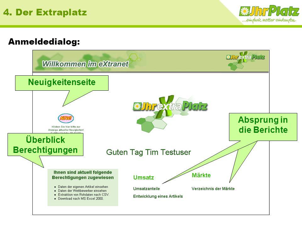 Berechtigungs- stufe Eigene Artikel einsehen Rohdaten- transfer Wettbewerber- artikel einsehen Extraplatz Standard X Extraplatz Premium XX Extraplatz