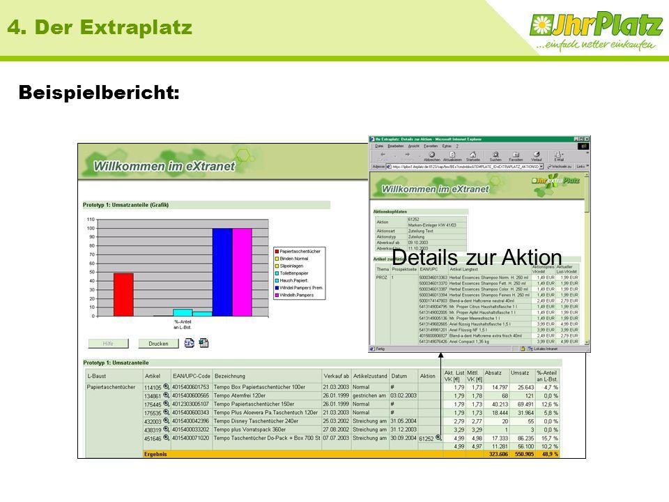 Neuigkeitenseite Überblick Berechtigungen Absprung in die Berichte 4. Der Extraplatz Anmeldedialog: