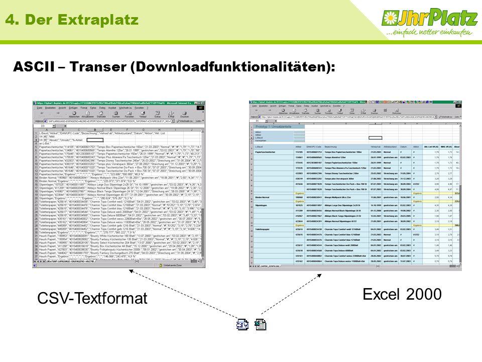 Möglichst einfache Bedienbarkeit über Dropdown-Auswahlboxen Es werden nur Layoutgruppen angezeigt, die Artikel des Lieferanten enthalten 4. Der Extrap