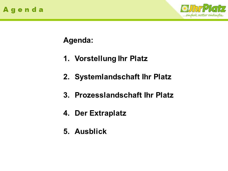(Das Extranet für die Industriepartner von Ihr Platz) Oliver Meerpohl Ihr Platz GmbH & Co KG 04.03.2003 Ihr Extraplatz