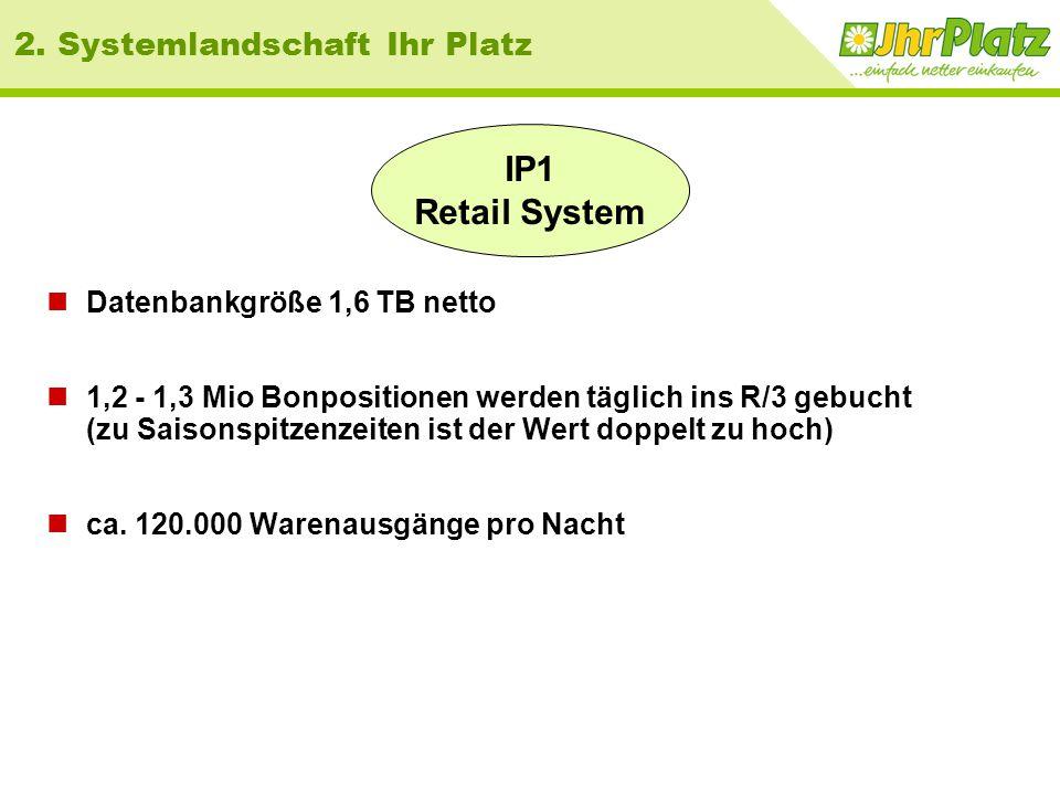 270 Zentral User Rechenzentrum SAP – SI Dresden BW R/3 W A N 1,6 TB DB 1,2 TB DB 37 VL / BL 2 Läger 3 Kopfstationen 70 User 906 Märkte LANLAN 2. Syste