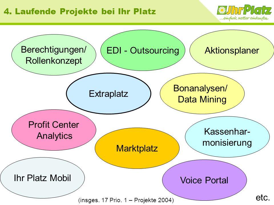 my SAP.com Release 4.6.C B W Release 2.0. B Personal Finanzen/ Controlling Lagerwarenwirtschaft BW- Berichte, WEB REPORTING Archivierung Lieferant Zen