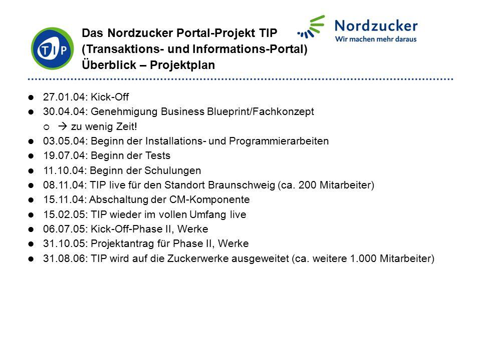 27.01.04: Kick-Off 30.04.04: Genehmigung Business Blueprint/Fachkonzept   zu wenig Zeit! 03.05.04: Beginn der Installations- und Programmierarbeiten
