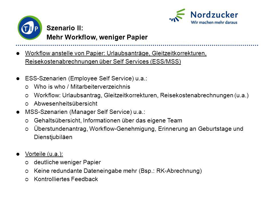 Workflow anstelle von Papier: Urlaubsanträge, Gleitzeitkorrekturen, Reisekostenabrechnungen über Self Services (ESS/MSS) ESS-Szenarien (Employee Self