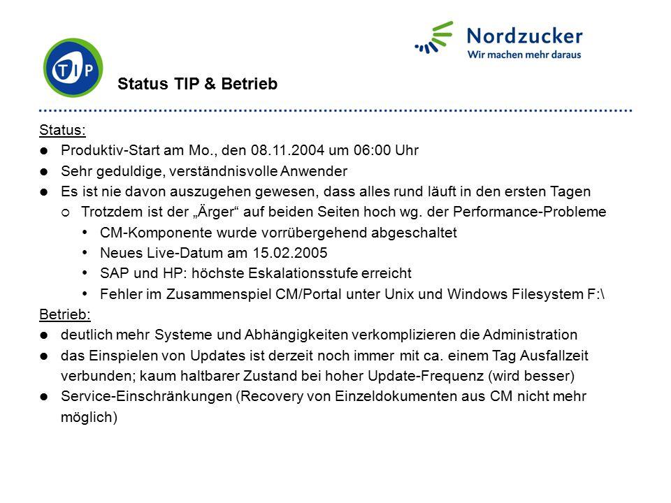 Status TIP & Betrieb Status: Produktiv-Start am Mo., den 08.11.2004 um 06:00 Uhr Sehr geduldige, verständnisvolle Anwender Es ist nie davon auszugehen