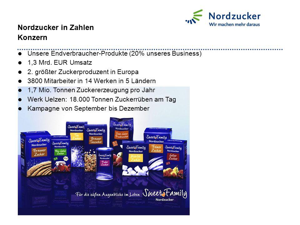 Nordzucker in Zahlen Konzern Unsere Endverbraucher-Produkte (20% unseres Business) 1,3 Mrd. EUR Umsatz 2. größter Zuckerproduzent in Europa 3800 Mitar