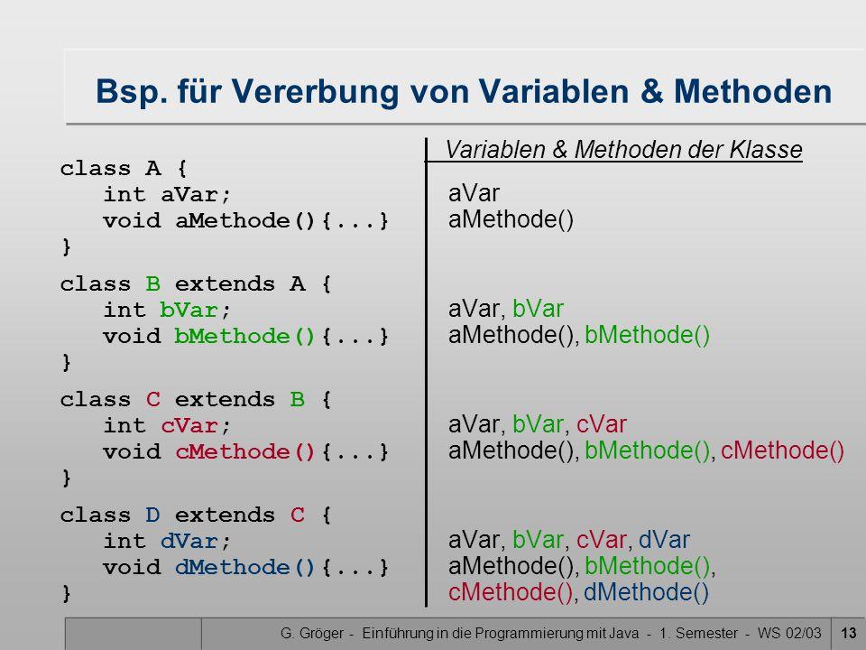 G. Gröger - Einführung in die Programmierung mit Java - 1. Semester - WS 02/0313 Bsp. für Vererbung von Variablen & Methoden class A { int aVar; aVar
