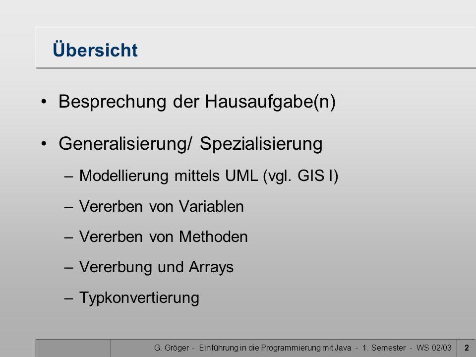 G. Gröger - Einführung in die Programmierung mit Java - 1. Semester - WS 02/032 Übersicht Besprechung der Hausaufgabe(n) Generalisierung/ Spezialisier