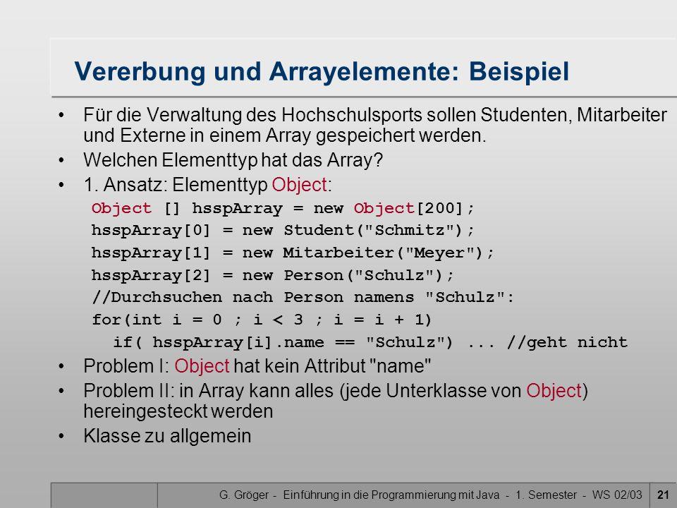 G. Gröger - Einführung in die Programmierung mit Java - 1. Semester - WS 02/0321 Vererbung und Arrayelemente: Beispiel Für die Verwaltung des Hochschu