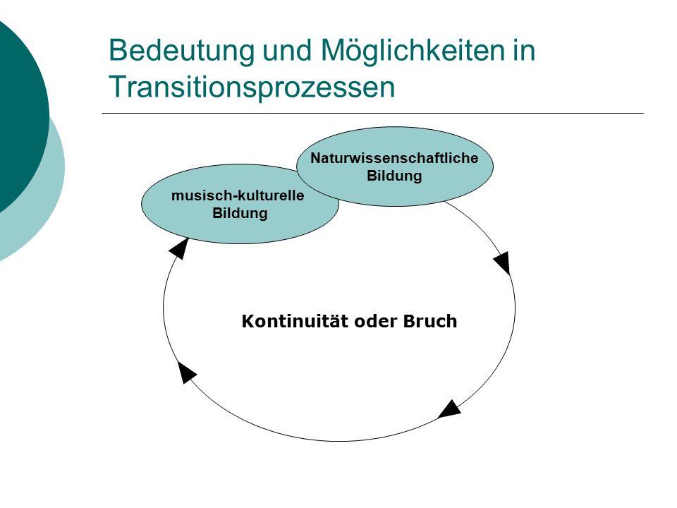 Bedeutung und Möglichkeiten in Transitionsprozessen musisch-kulturelle Bildung Naturwissenschaftliche Bildung Kontinuität oder Bruch