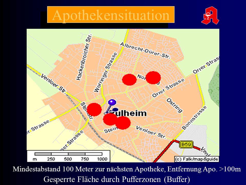 Apothekensituation Gesperrte Fläche durch Pufferzonen (Buffer) Mindestabstand 100 Meter zur nächsten Apotheke, Entfernung Apo.