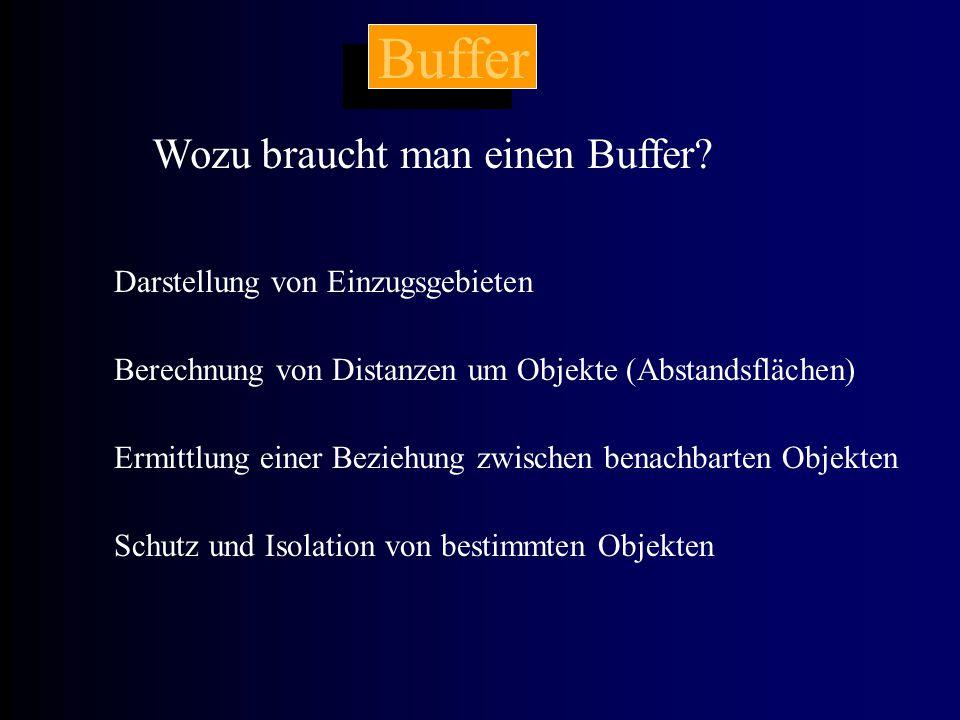 Buffer Wozu braucht man einen Buffer? Darstellung von Einzugsgebieten Berechnung von Distanzen um Objekte (Abstandsflächen) Ermittlung einer Beziehung