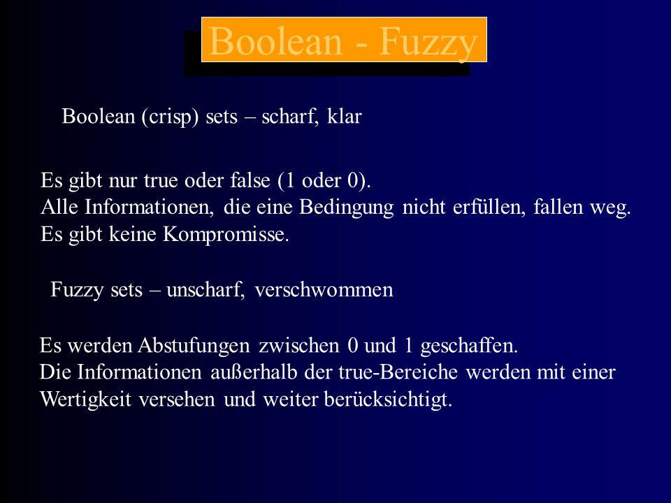 Boolean - Fuzzy Es gibt nur true oder false (1 oder 0). Alle Informationen, die eine Bedingung nicht erfüllen, fallen weg. Es gibt keine Kompromisse.
