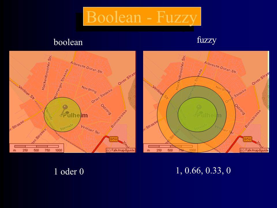 boolean fuzzy 1 oder 0 1, 0.66, 0.33, 0