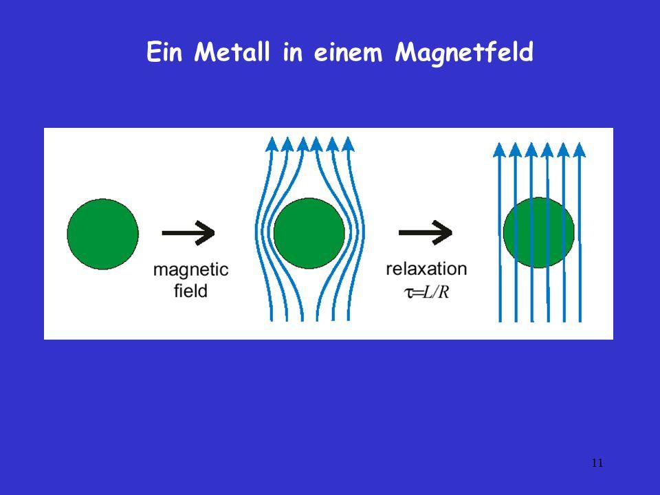 11 Ein Metall in einem Magnetfeld