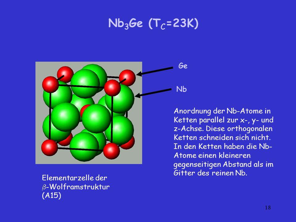 18 Nb 3 Ge (T C =23K) Ge Nb Anordnung der Nb-Atome in Ketten parallel zur x-, y- und z-Achse. Diese orthogonalen Ketten schneiden sich nicht. In den K