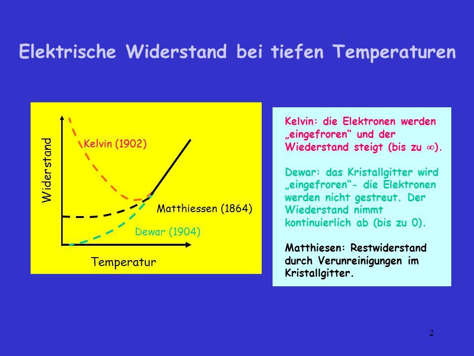"""2 Temperatur Widerstand Kelvin (1902) Matthiessen (1864) Dewar (1904) Elektrische Widerstand bei tiefen Temperaturen Kelvin: die Elektronen werden """"ei"""