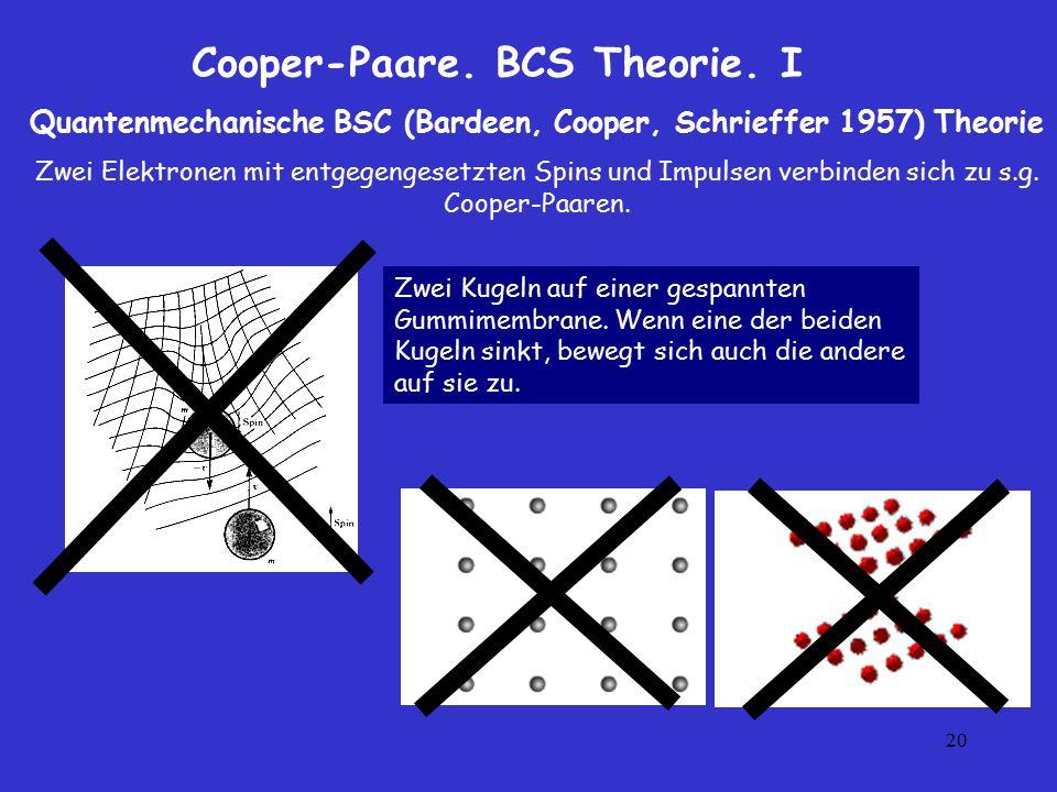 20 Cooper-Paare. BCS Theorie. I Quantenmechanische BSC (Bardeen, Cooper, Schrieffer 1957) Theorie Zwei Elektronen mit entgegengesetzten Spins und Impu