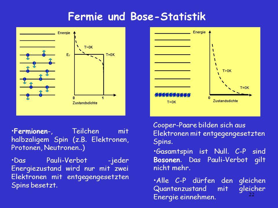 22 Fermie und Bose-Statistik Gasamtspin ist Null. C-P sind Bosonen. Das Pauli-Verbot gilt nicht mehr. Alle C-P dürfen den gleichen Quantenzustand mit