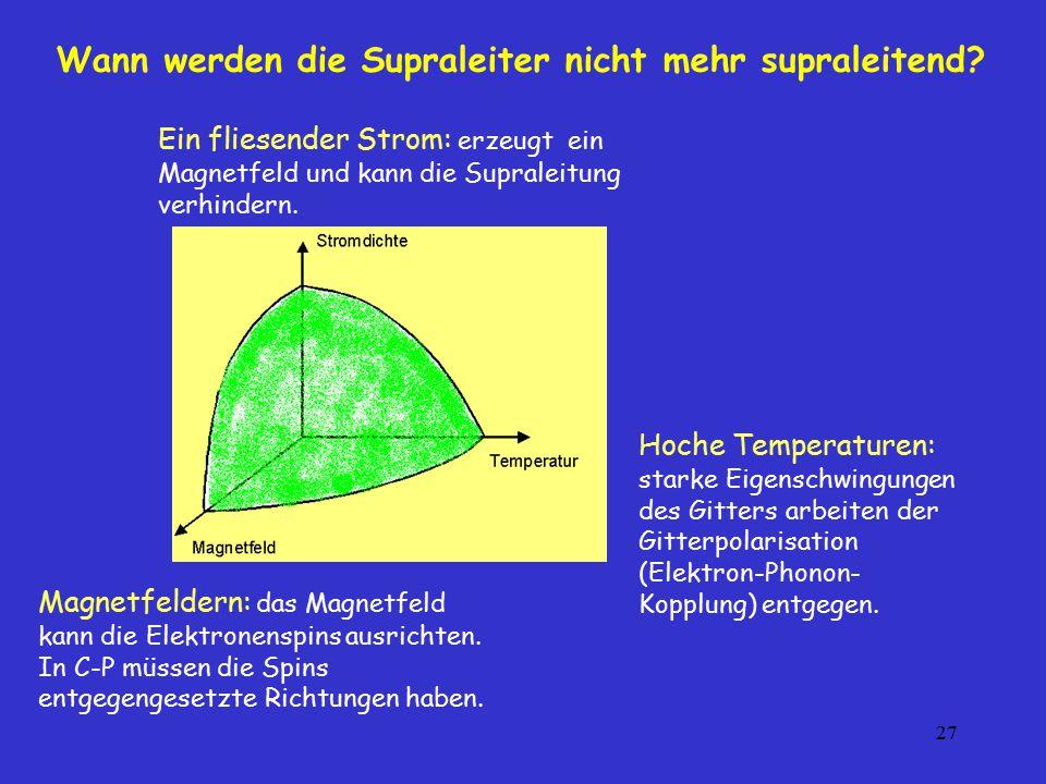 27 Wann werden die Supraleiter nicht mehr supraleitend? Hoche Temperaturen: starke Eigenschwingungen des Gitters arbeiten der Gitterpolarisation (Elek