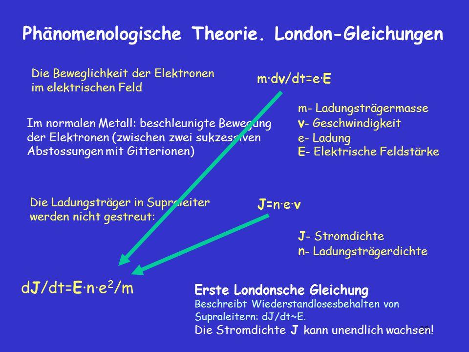 28 Phänomenologische Theorie. London-Gleichungen Die Beweglichkeit der Elektronen im elektrischen Feld Im normalen Metall: beschleunigte Bewegung der