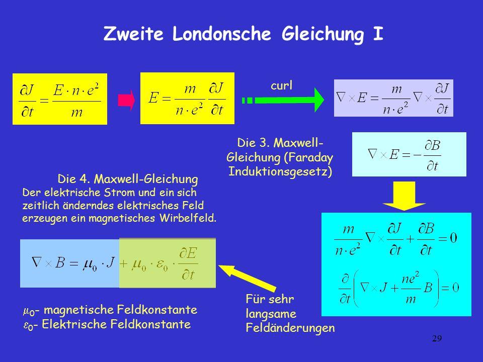 29 Zweite Londonsche Gleichung I Die 3. Maxwell- Gleichung (Faraday Induktionsgesetz) Die 4. Maxwell-Gleichung Der elektrische Strom und ein sich zeit